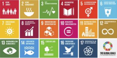 Fair und Lokal - Agenda 2030